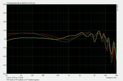 fh7 v fa7 vs s8.png
