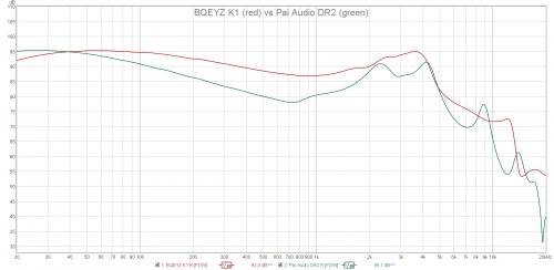 BQEYZ K1 vs Pai Audio DR2.png