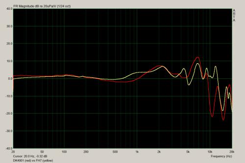 fh7 vs dk4001.png