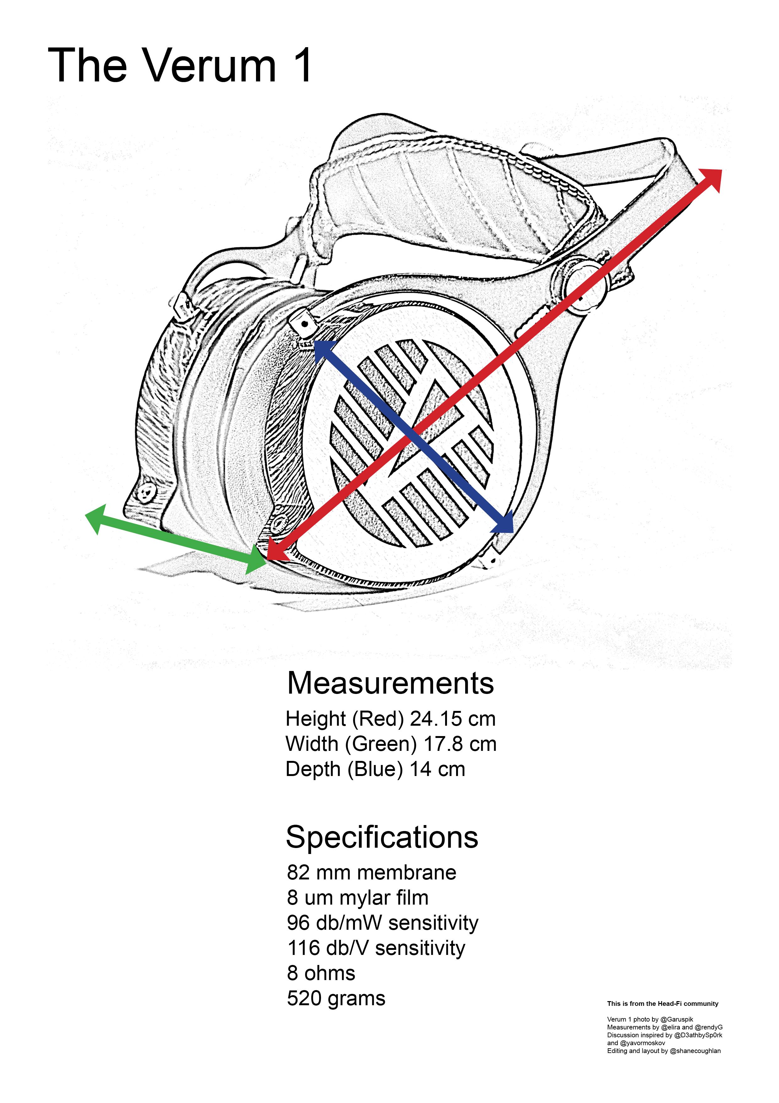 Verum-One-Measurements.png
