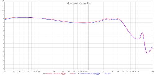 Moondrop Kanas Pro.png
