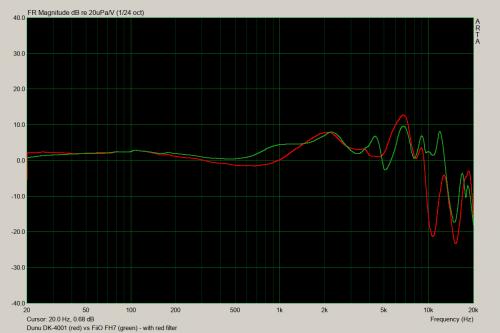 dk4001 vs fh7.png