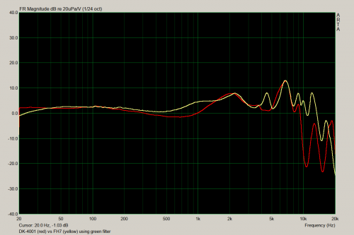 dk4001 vs fh7 2.png