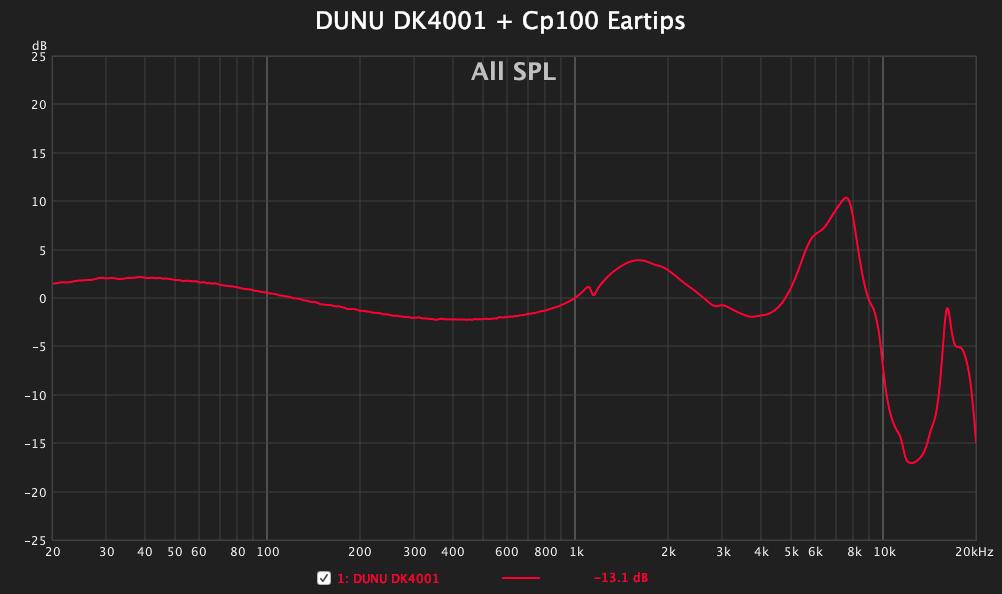 DK4001.png
