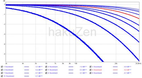 FR calibration 192 - diff mV.png