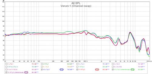 Verum 1 (Channel swap).png