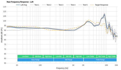 raw-frequency-response-l-graph (1).png
