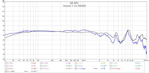Verum 1 vs HD600.png