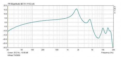 TWS600 frequency response.jpg