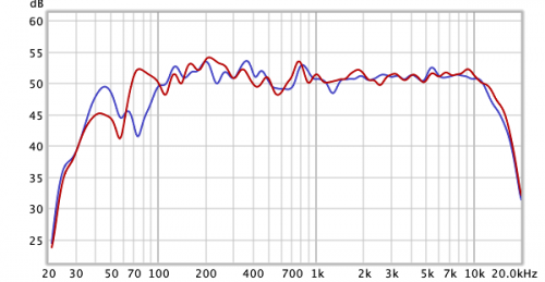Sine sweep measurement from HUACAM YYPJ-01 cheap mic 2.png