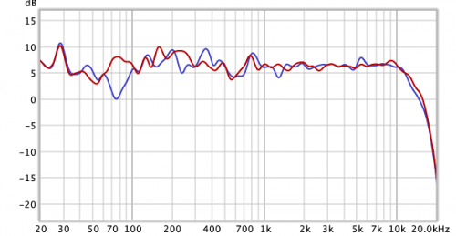 White noise measurement from HUACAM YYPJ-01 cheap mic 2.png