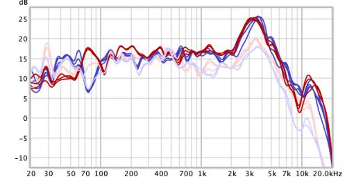 In-ear measurements 2.png