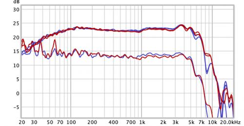 Sennheiser HD600, 1-48-octave smoothing.png