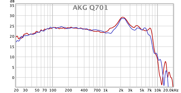 AKG Q701.png