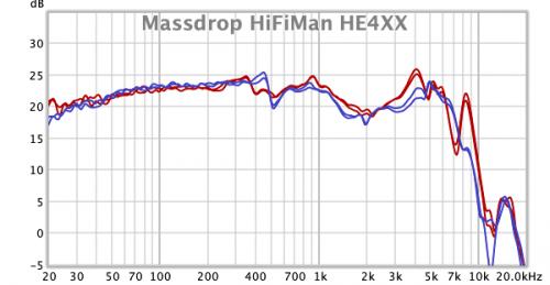 Massdrop HiFiMan HE4XX.png