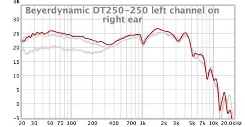 Beyerdynamic DT250-250 L channel on R ear.png