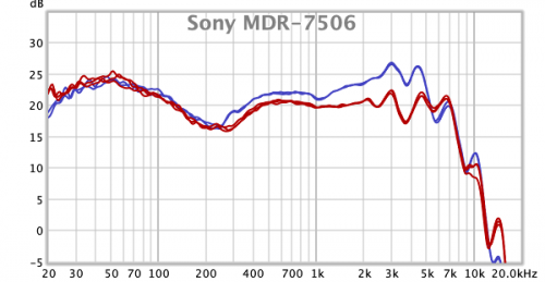 Sony MDR-7506.png