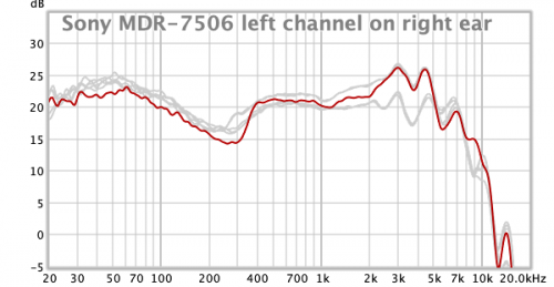 Sony MDR-7506 L channel on R ear.png