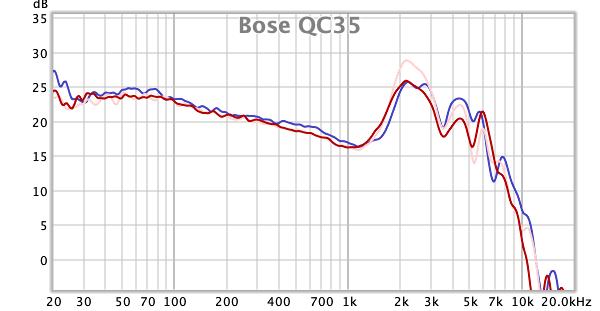 Bose QC35.png