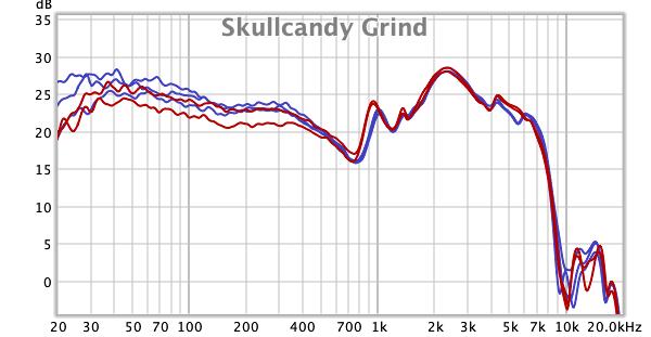 Skullcandy Grind.png