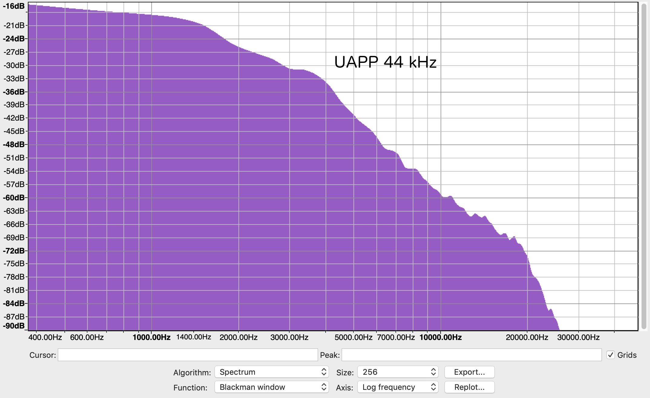 UAPP_44khz.png