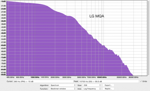 LG_MQA.png