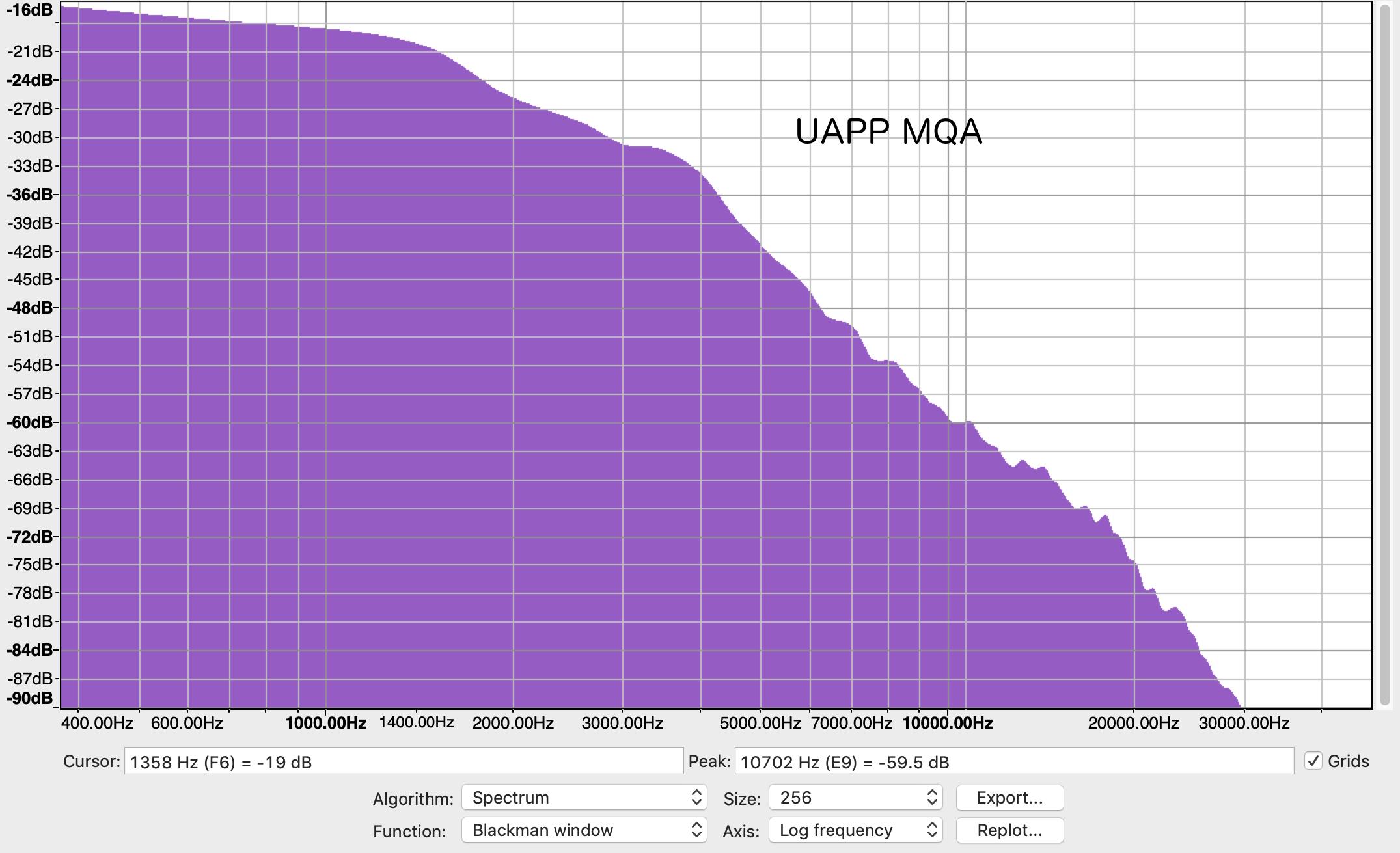 UAPP_MQA.png