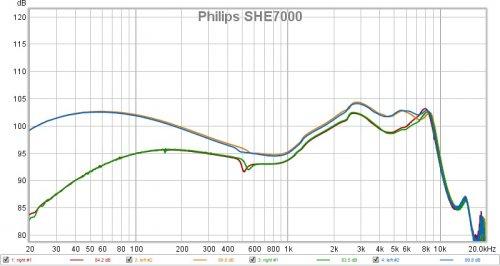Philips SHE7000.jpg