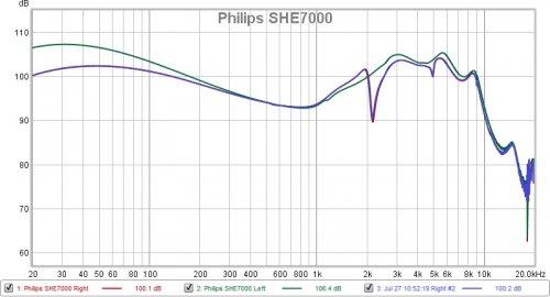Philips SHE7000 sample 2.jpg