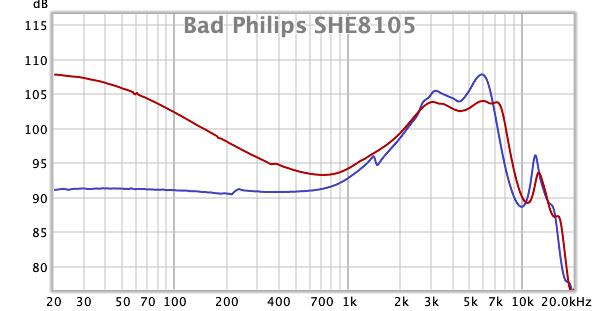 Bad Philips SHE8105.png