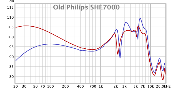 Old Philips SHE7000.png