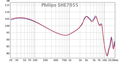 Philips SHE7055 Frequency Response.png