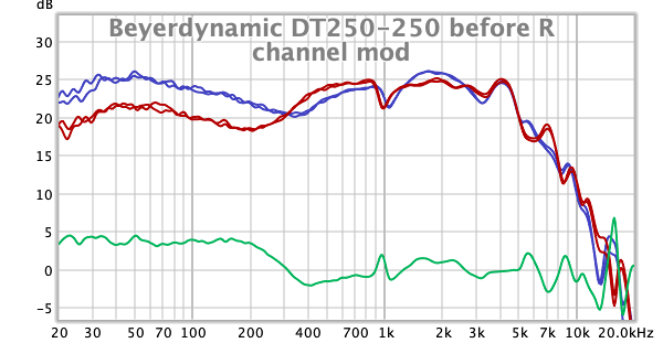 Beyerdynamic DT250-250 before R channel mod.png