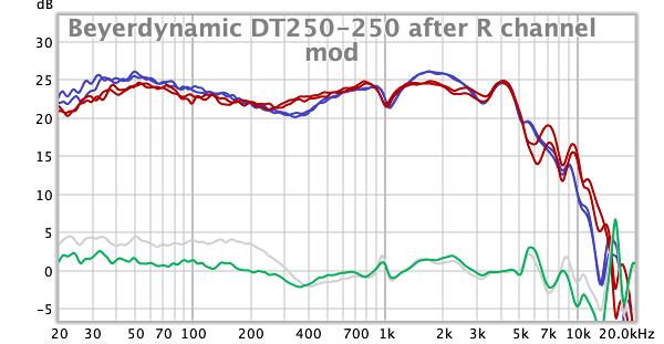 Beyerdynamic DT250-250 after R channel mod.png