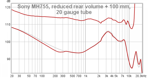 Sony MH755, reduced rear volume + 100 mm, 20 gauge tube.png