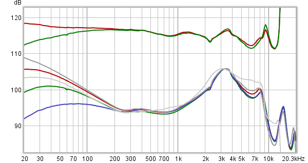 Sony MH755 bass mods 2.png