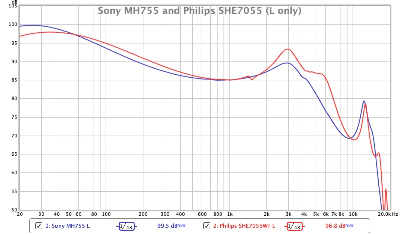 Sony MH755 PHILIPS SHE7050.jpg