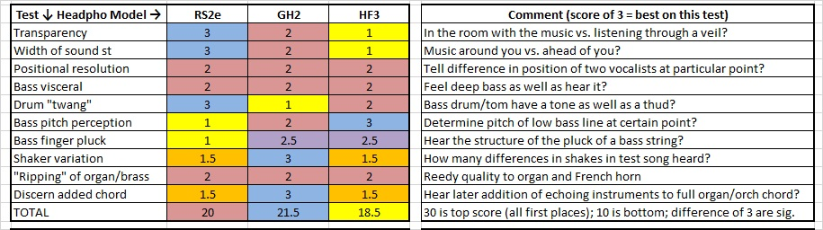 RS2e GH2 HF3 Compare.jpg