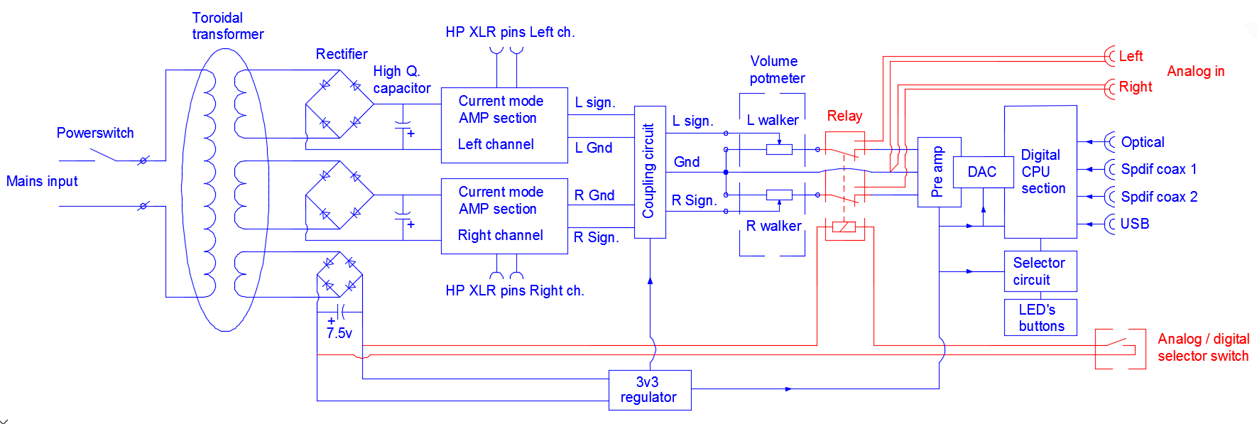 Schematic CMA400i.png