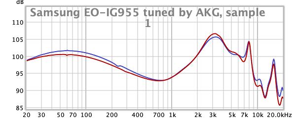 Samsung EO-IG955 sample 1.png