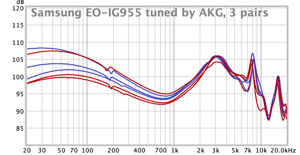 Samsung EO-IG955 3 pairs.png