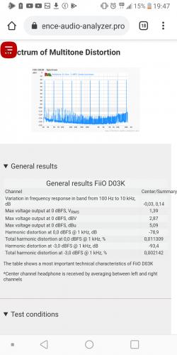 Fiio D03K meassurements.png