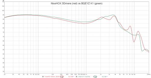 NiceHCK 3Drivers vs BQEYZ K1.png