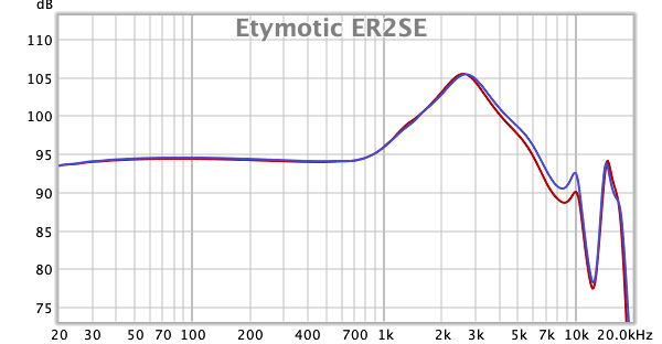 Etymotic ER2SE frequency response.png