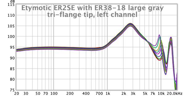 Etymotic ER2SE with ER38-18 L.png