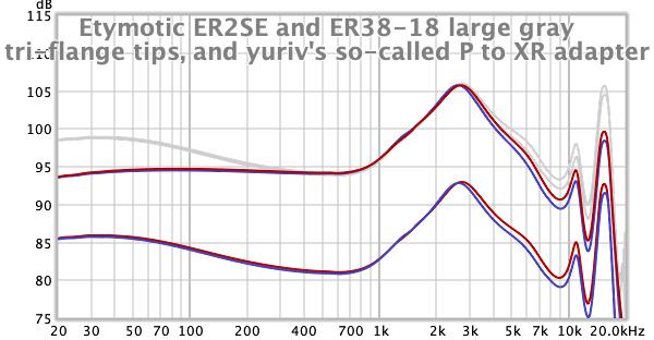 Etymotic ER2SE with ER38-18 tips, P2XR.png
