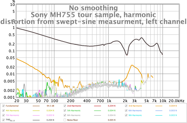 Sony MH755 THD from sweep L.png