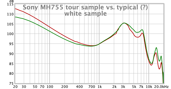 Sony MH755 tour sample vs. typical sample.png