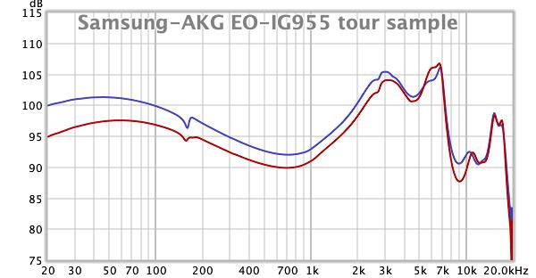Samsung EO-IG955 tour sample.png