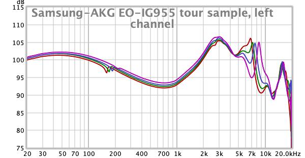 Samsung EO-IG955 tour sample L.png